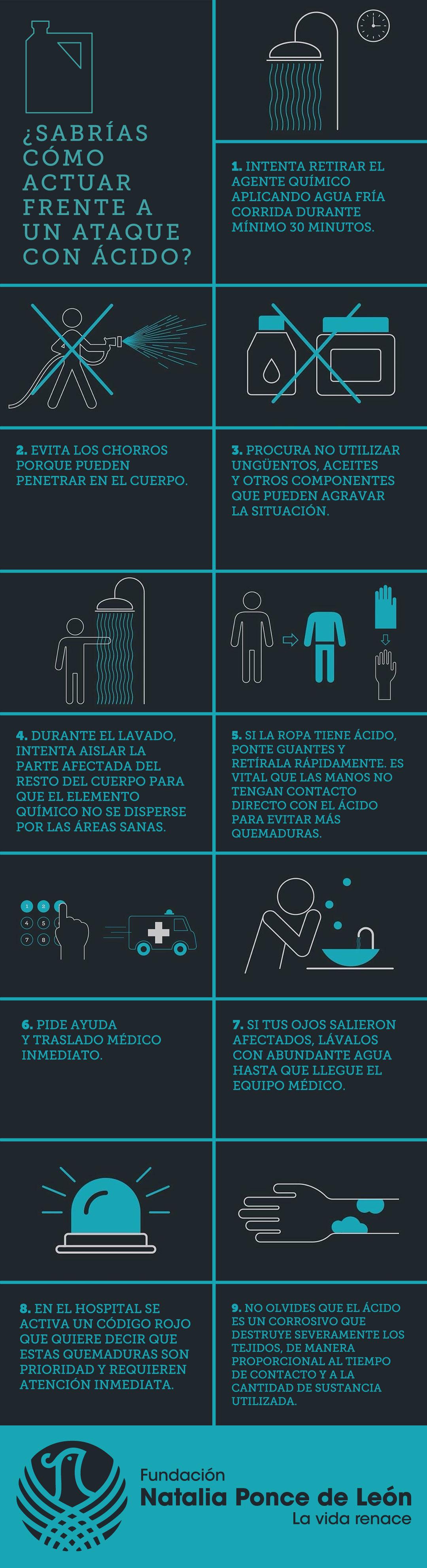 © Fundación Natalia Ponce de León